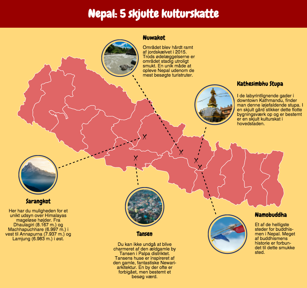 kipling-nepal
